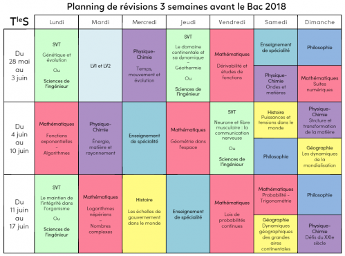 planning_bac_S_revisions
