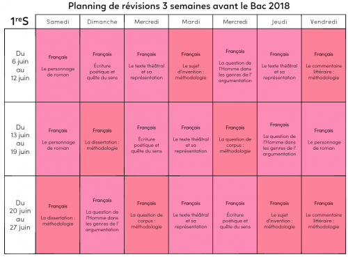 planning_revisions_bac