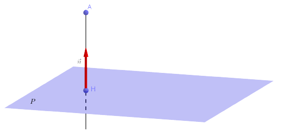 projection-orthogonale-plan