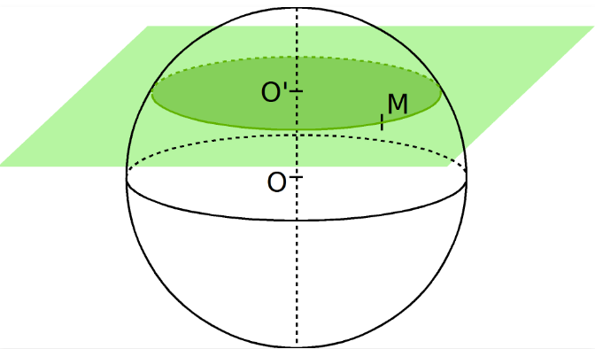 section_-sphere-plan-parallele